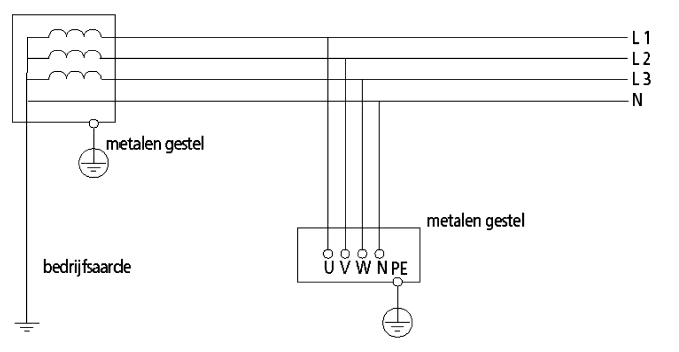 TT-stelsel